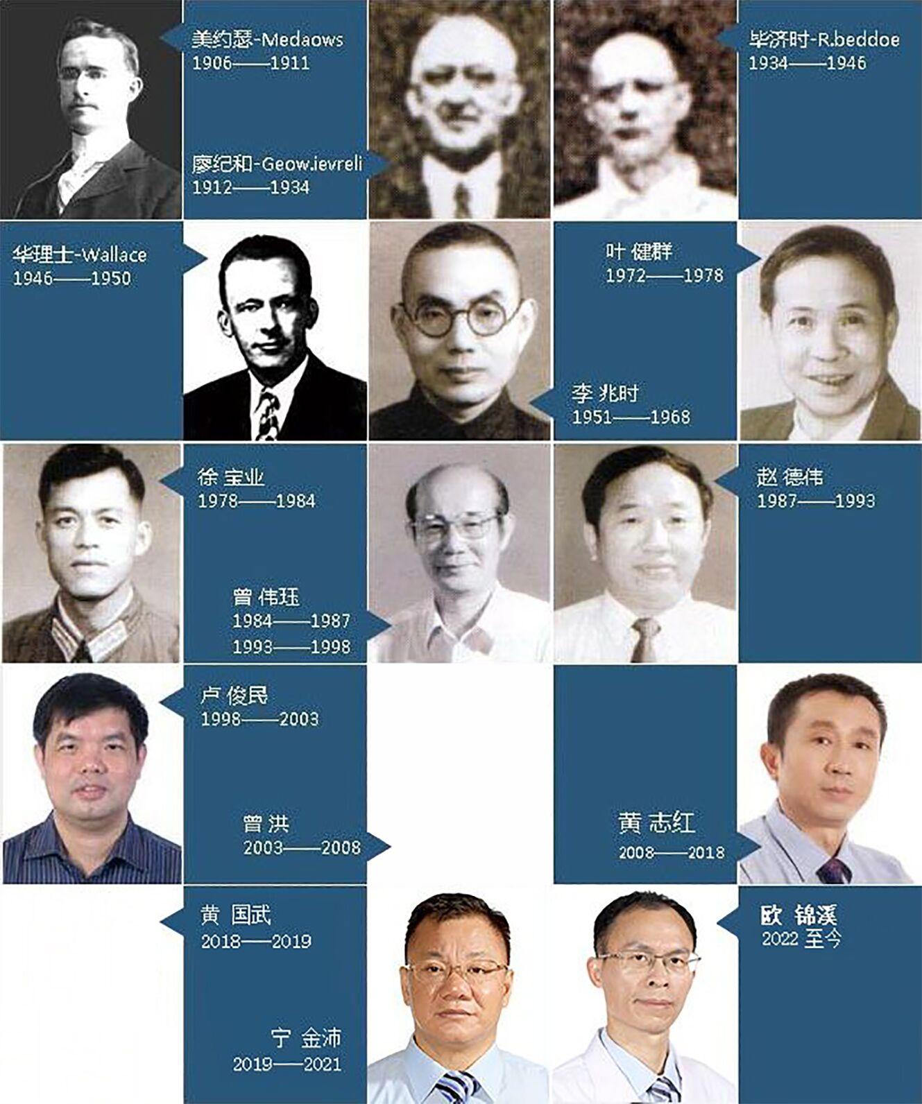 医院历届院长Past President