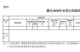 梧州工人医院债券信息公开(截至2020年末)